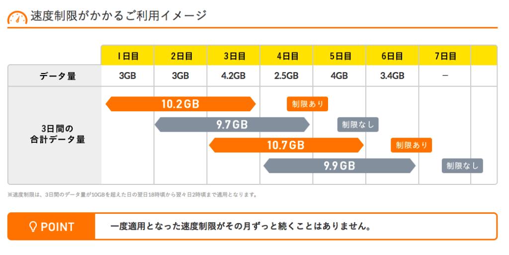 wimax-network-limit-128kbps-hi-speed-plus-area-7gb-1