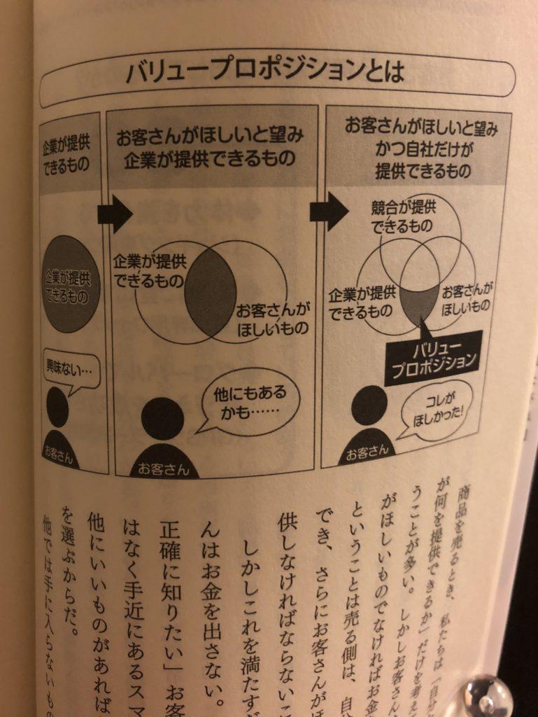 book-review-kore-ittaidouyattaraurerundesuka-2