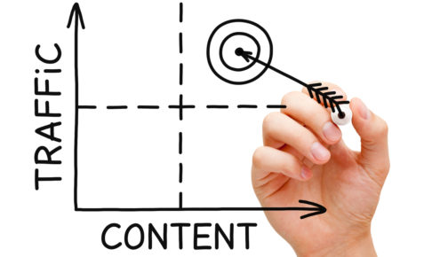 Content Traffic Graph Concept