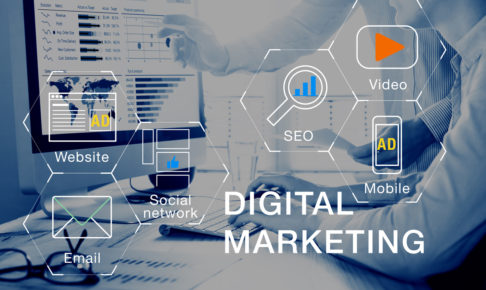 Digital marketing media (website, email, video), team analyzing PPC ROI