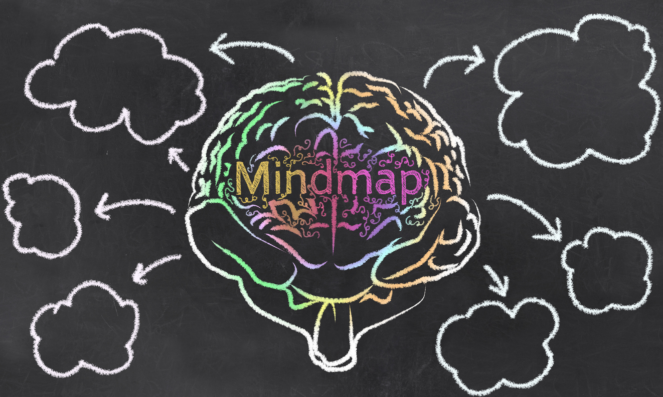 Mindmap with a Brain and Empty Clouds