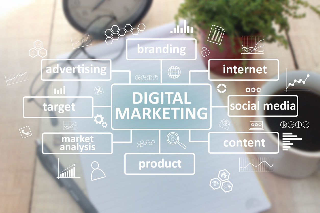 Digital Marketing Business Concept