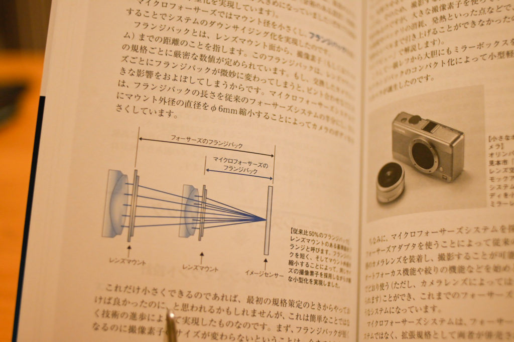 フランジバックとは,マウントの基準面から撮像素子までの長さのこと.