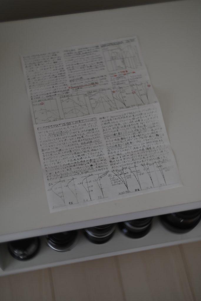 宮崎光学さんのレンズには手書きの説明書が付属する.