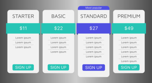 Pricing table design template with four subscription options for website or app. User interface vector.